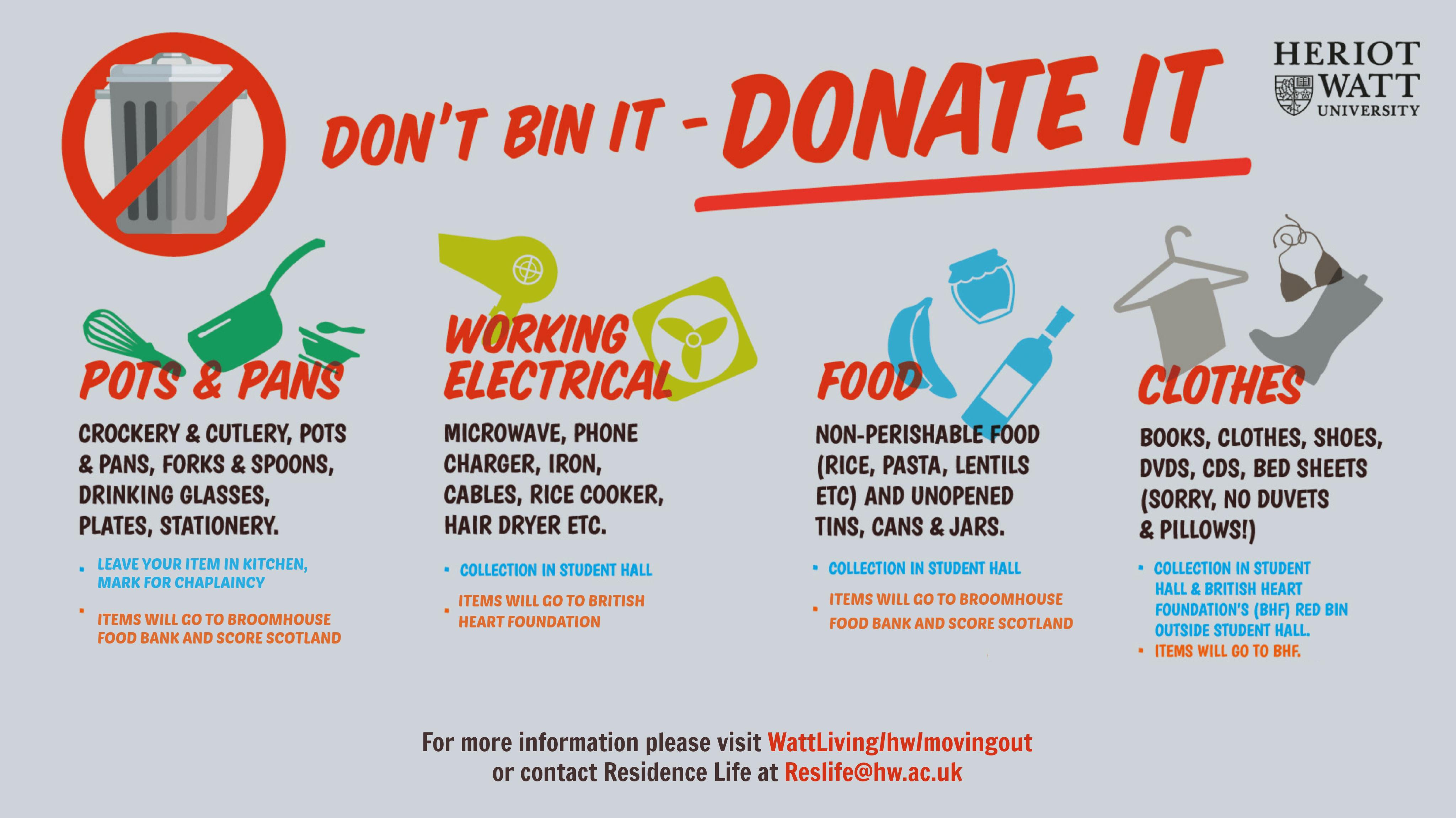 don't bin it - donate it